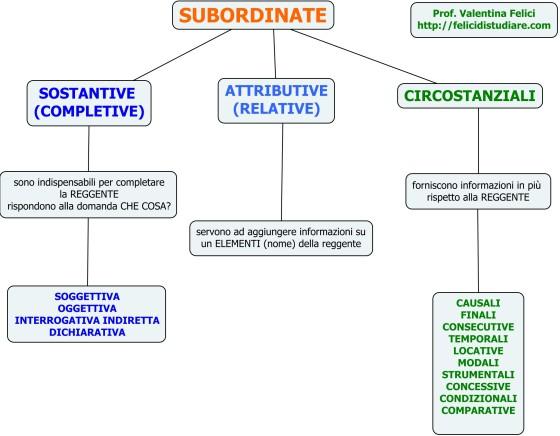 Subordinate.jpg