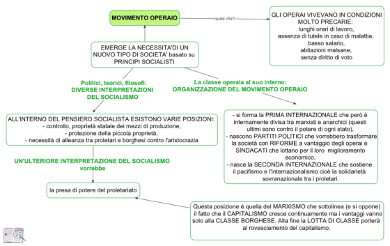movimento-operaio-3-media.png