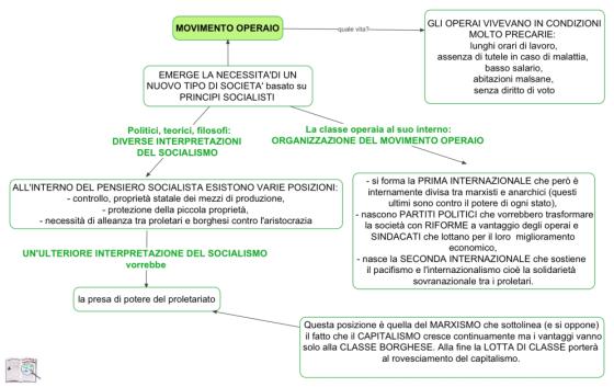 movimento-operaio-3-media.png