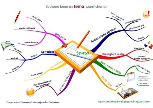 MAPPAMENTALE_TEMA-1024x724.jpg