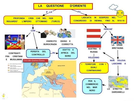75 LA QUESTIONE D'ORIENTE.jpg