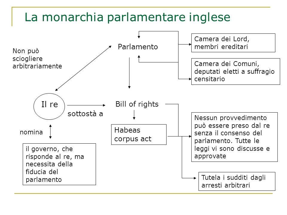 Il seicento felici di studiare for Storia del parlamento italiano